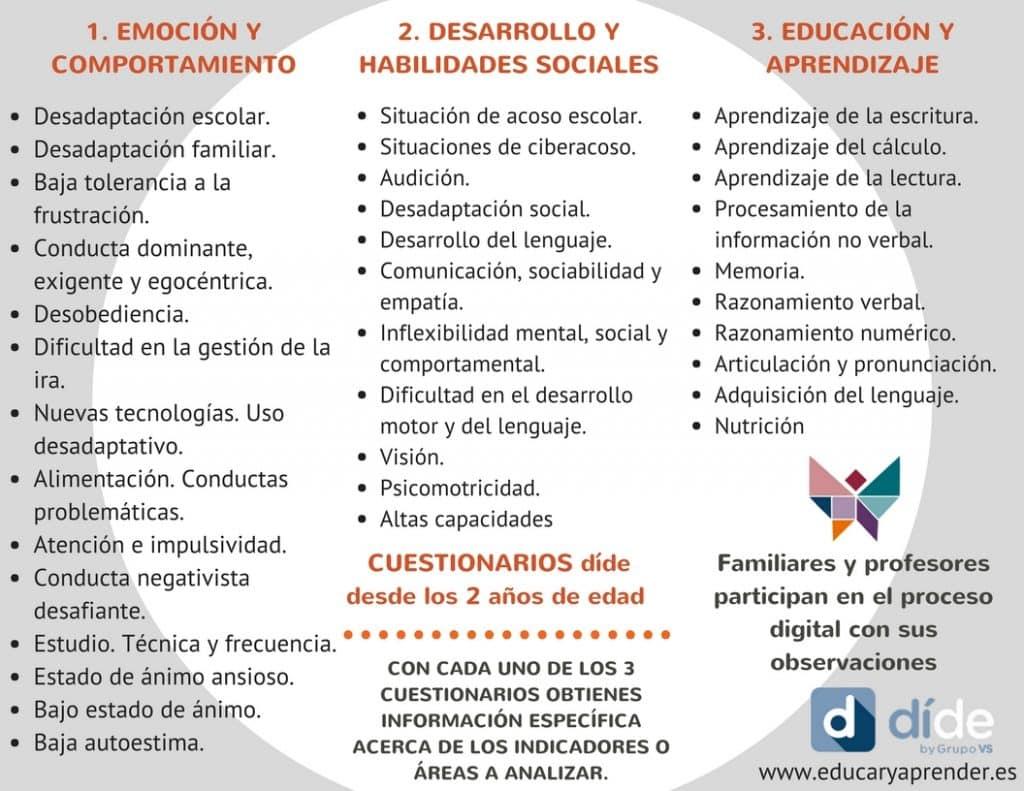 Cuestionarios dide para detección temprana dificultades aprendizaje